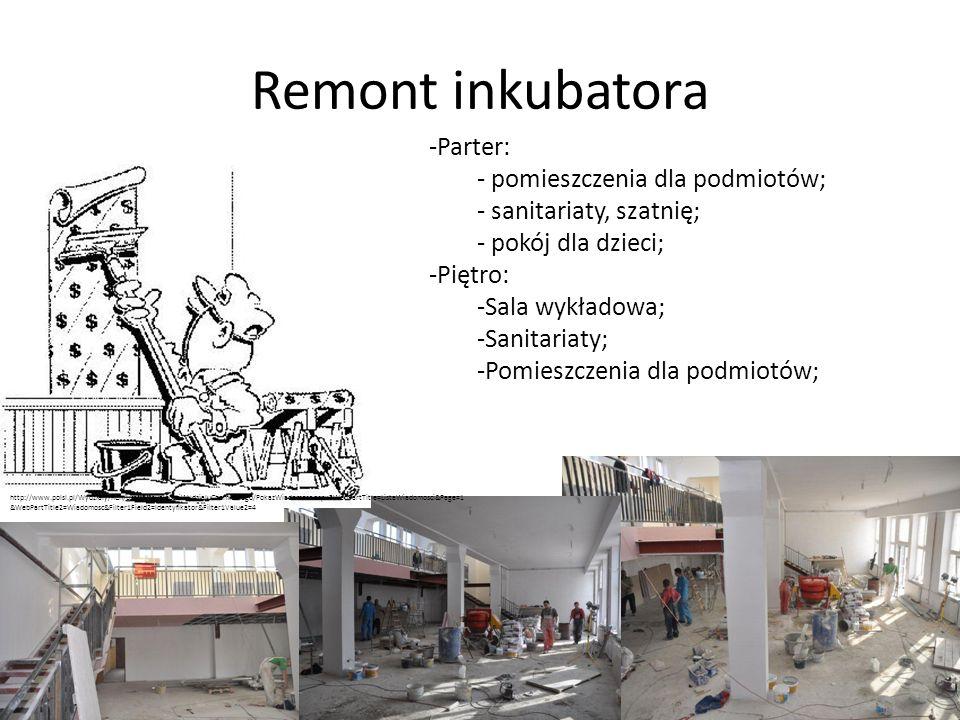 Remont inkubatora http://www.polsl.pl/Wydzialy/RCh/Lists/AktualnosciWydzialuChemicznego/PokazWiadomosc.aspx?WebPartTitle=ListaWiadomosci&Page=1 &WebPa