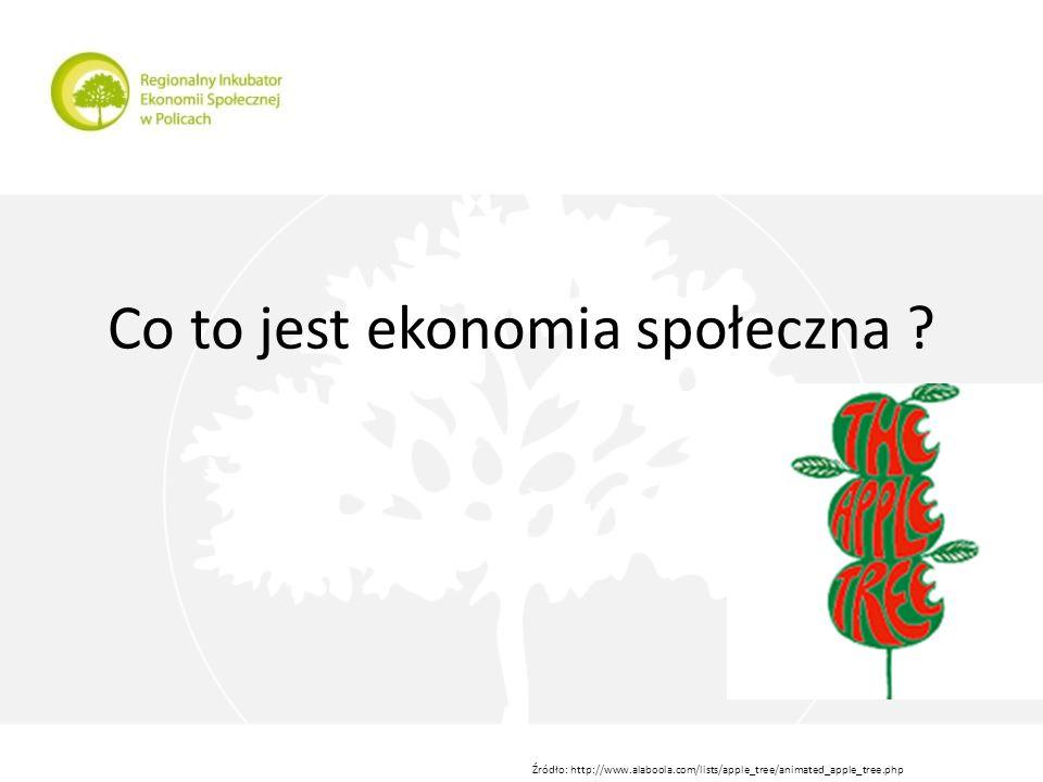 Co to jest ekonomia społeczna ? Źródło: http://www.alaboola.com/lists/apple_tree/animated_apple_tree.php