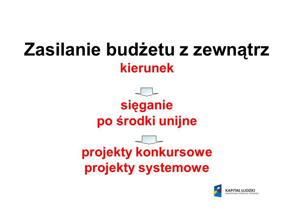 Zasilanie budżetu z zewnątrz kierunek sięganie po środki unijne projekty konkursowe projekty systemowe