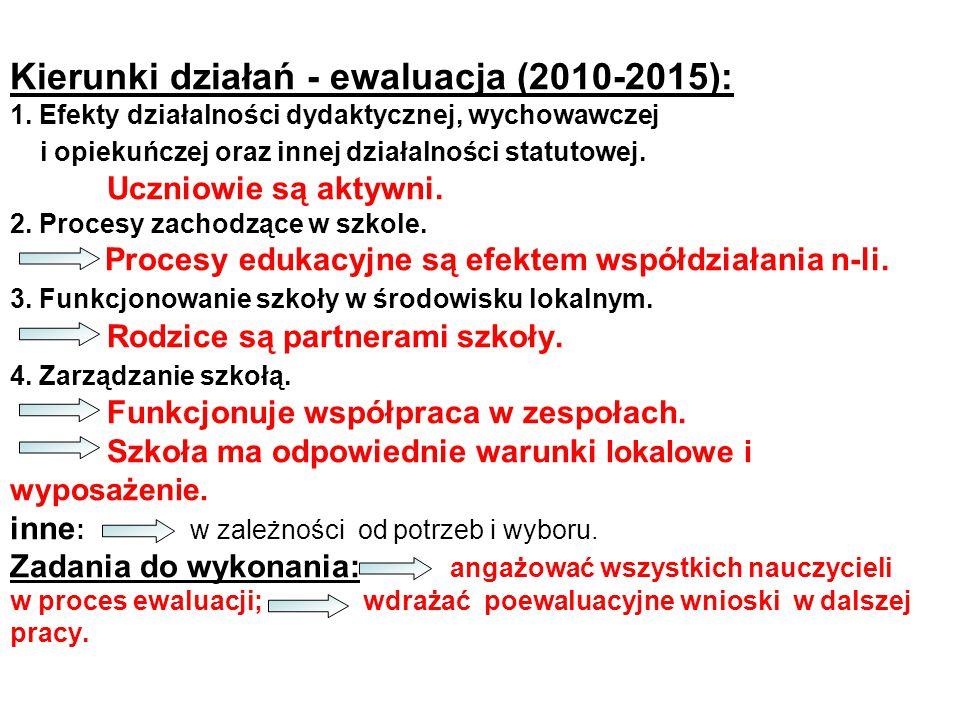 Kierunki działań - ewaluacja (2010-2015): 1. Efekty działalności dydaktycznej, wychowawczej i opiekuńczej oraz innej działalności statutowej. Uczniowi
