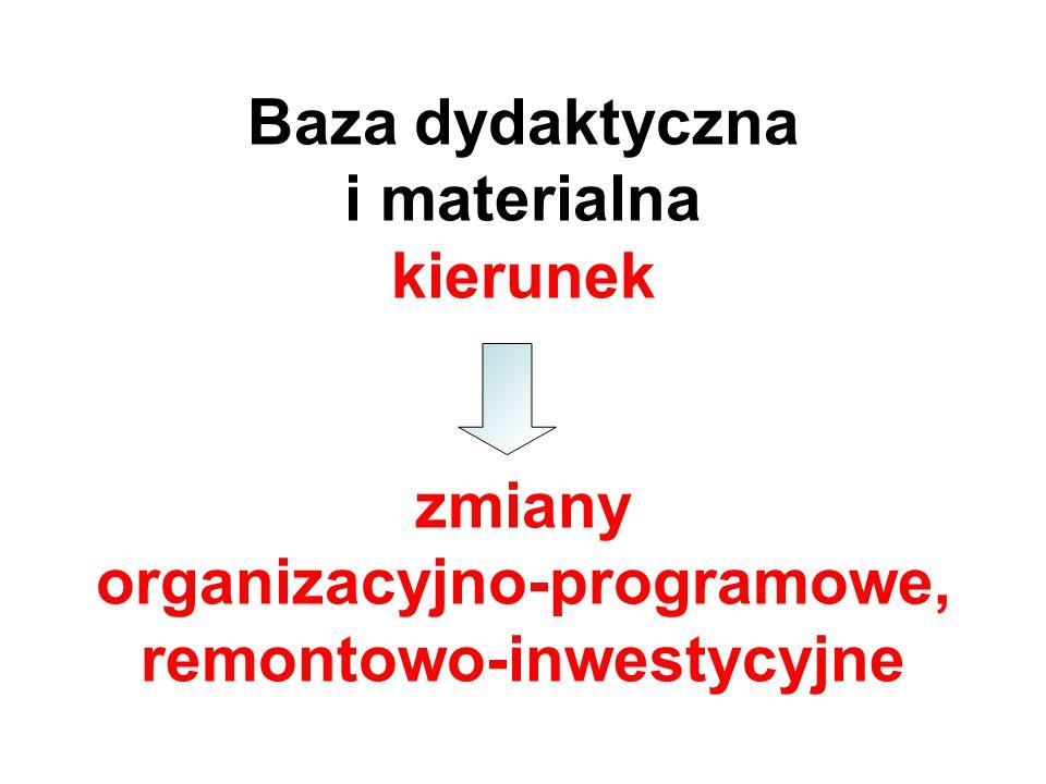 Baza dydaktyczna i materialna kierunek zmiany organizacyjno-programowe, remontowo-inwestycyjne