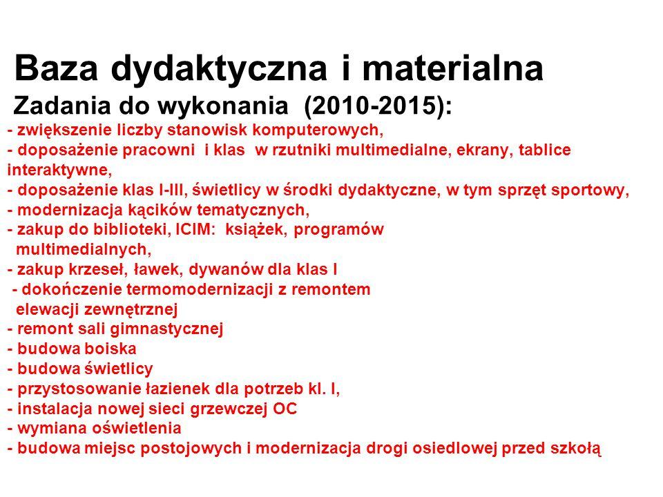 Baza dydaktyczna i materialna Zadania do wykonania (2010-2015): - zwiększenie liczby stanowisk komputerowych, - doposażenie pracowni i klas w rzutniki