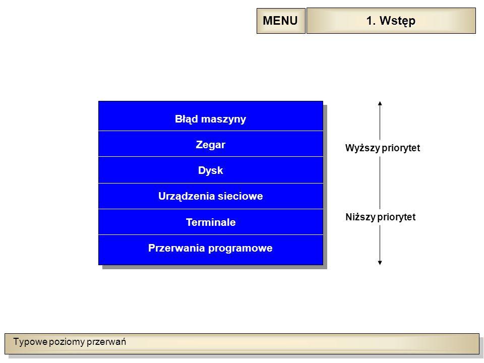 Typowe poziomy przerwań Błąd maszyny Zegar Dysk Urządzenia sieciowe Terminale Przerwania programowe Błąd maszyny Zegar Dysk Urządzenia sieciowe Terminale Przerwania programowe Wyższy priorytet Niższy priorytet 1.