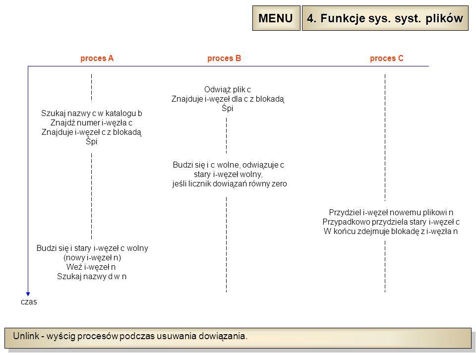 Unlink - wyścig procesów podczas usuwania dowiązania.