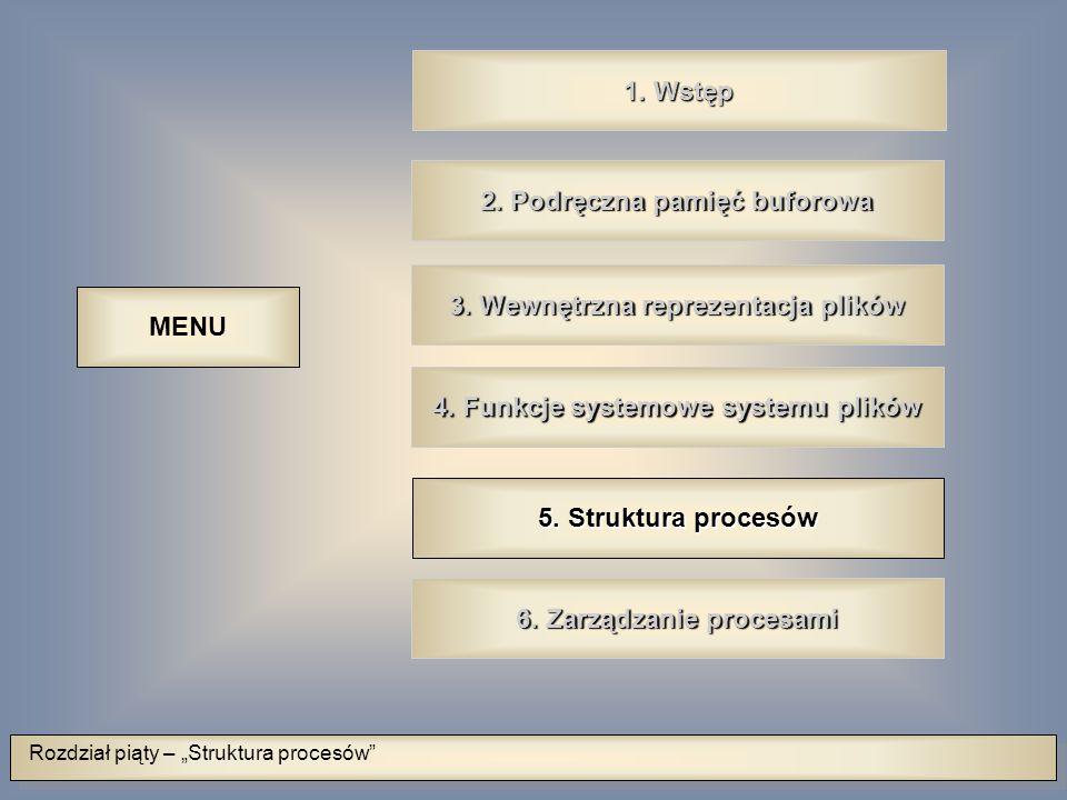 """Rozdział piąty – """"Struktura procesów 2. Podręczna pamięć buforowa 2."""