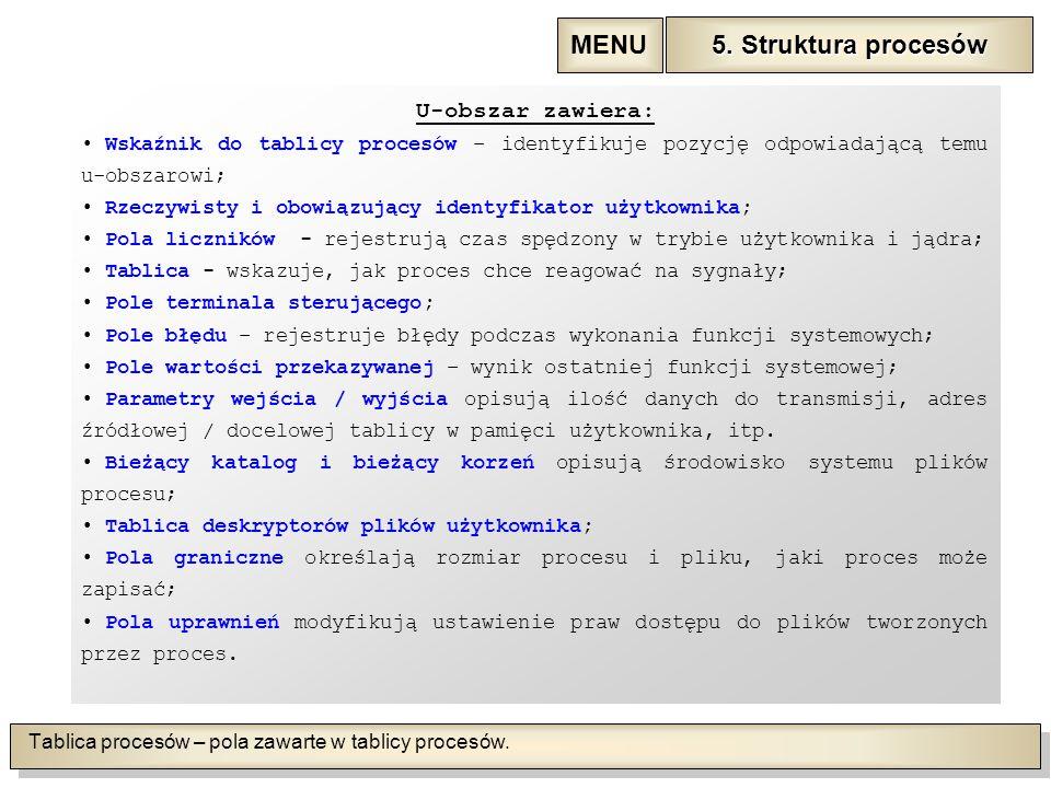 Tablica procesów – pola zawarte w tablicy procesów.