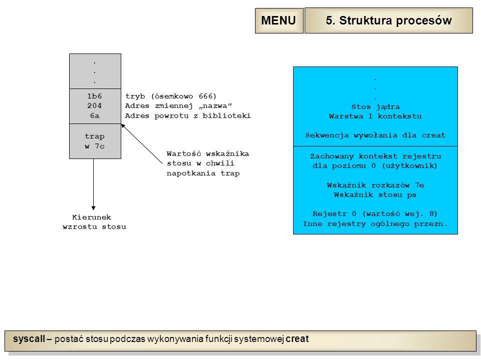syscall – postać stosu podczas wykonywania funkcji systemowej creat......