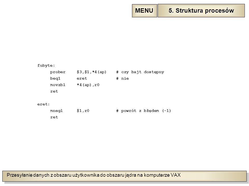 Przesyłanie danych z obszaru użytkownika do obszaru jądra na komputerze VAX fubyte: prober$3,$1,*4(ap)# czy bajt dostępny beq1eret# nie movzbl*4(ap),r0 ret eret: mnegl$1,r0# powrót z błędem (-1) ret 5.
