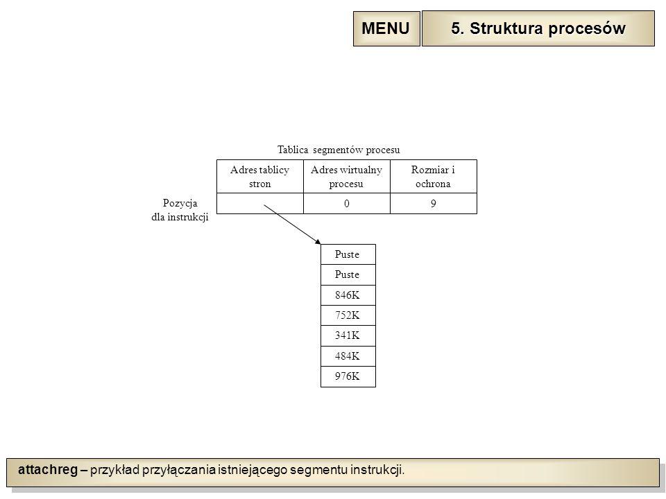 attachreg – przykład przyłączania istniejącego segmentu instrukcji.