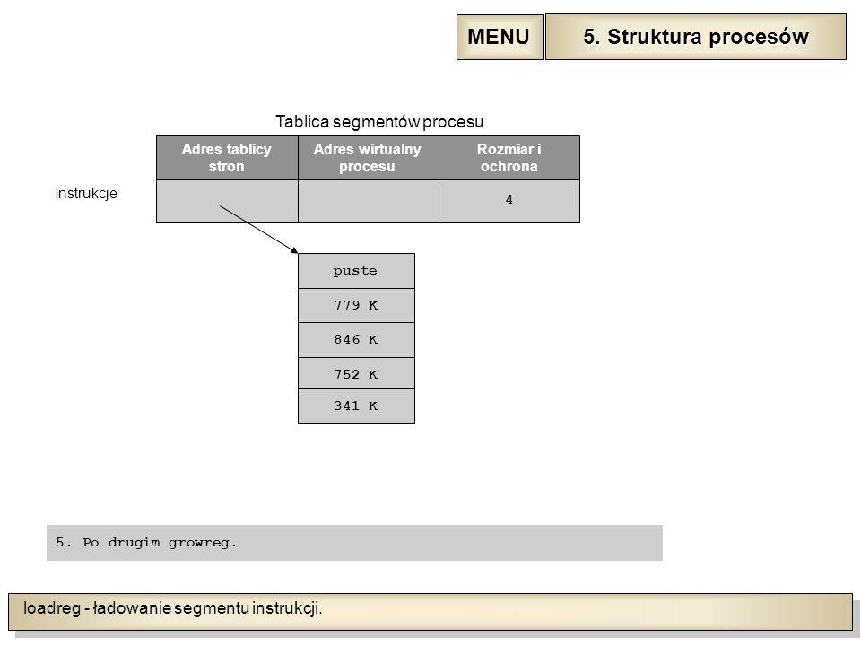 loadreg - ładowanie segmentu instrukcji.