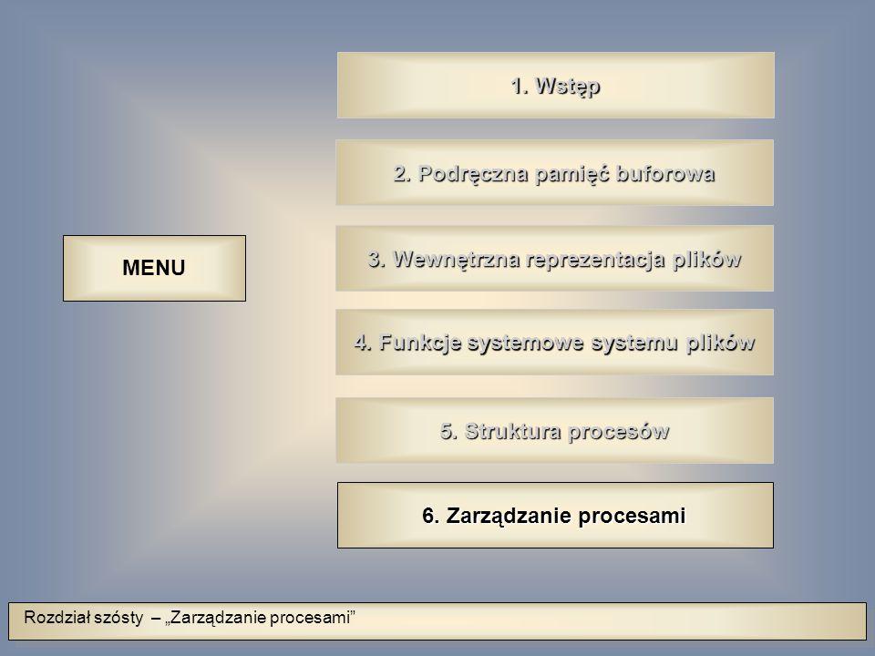 """Rozdział szósty – """"Zarządzanie procesami 2. Podręczna pamięć buforowa 2."""