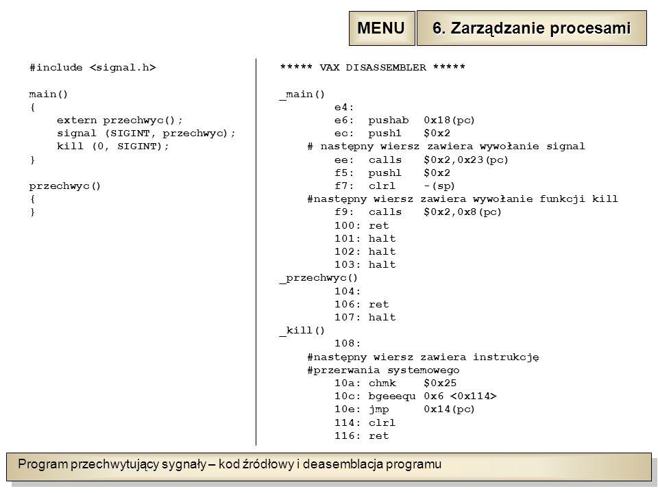 Program przechwytujący sygnały – kod źródłowy i deasemblacja programu #include main() { extern przechwyc(); signal (SIGINT, przechwyc); kill (0, SIGINT); } przechwyc() { } ***** VAX DISASSEMBLER ***** _main() e4: e6:pushab0x18(pc) ec:push1$0x2 # następny wiersz zawiera wywołanie signal ee:calls$0x2,0x23(pc) f5:pushl$0x2 f7:clrl-(sp) #następny wiersz zawiera wywołanie funkcji kill f9:calls$0x2,0x8(pc) 100:ret 101:halt 102:halt 103:halt _przechwyc() 104: 106:ret 107:halt _kill() 108: #następny wiersz zawiera instrukcję #przerwania systemowego 10a:chmk$0x25 10c:bgeeequ0x6 10e:jmp0x14(pc) 114:clrl 116:ret 6.