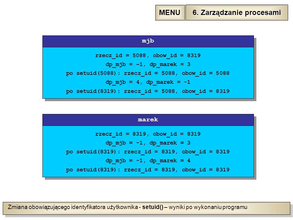 Zmiana obowiązującego identyfikatora użytkownika - setuid() – wyniki po wykonaniu programu rzecz_id = 5088, obow_id = 8319 dp_mjb = –1, dp_marek = 3 po setuid(5088): rzecz_id = 5088, obow_id = 5088 dp_mjb = 4, dp_marek = -1 po setuid(8319): rzecz_id = 5088, obow_id = 8319 mjb rzecz_id = 8319, obow_id = 8319 dp_mjb = -1, dp_marek = 3 po setuid(8319): rzecz_id = 8319, obow_id = 8319 dp_mjb = -1, dp_marek = 4 po setuid(8319): rzecz_id = 8319, obow_id = 8319 marek 6.