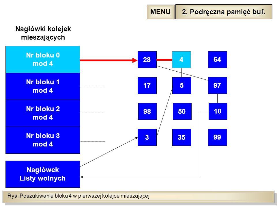 Rys. Poszukiwanie bloku 4 w pierwszej kolejce mieszającej 284 175 9850 335 64 97 10 99 Nr bloku 1 mod 4 Nr bloku 2 mod 4 Nr bloku 3 mod 4 Nagłówek Lis