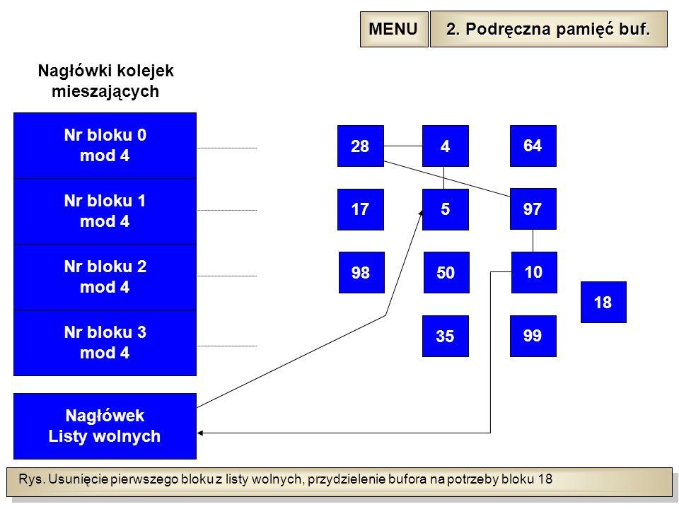 Rys. Usunięcie pierwszego bloku z listy wolnych, przydzielenie bufora na potrzeby bloku 18 Nr bloku 1 mod 4 Nr bloku 2 mod 4 Nr bloku 3 mod 4 Nagłówek