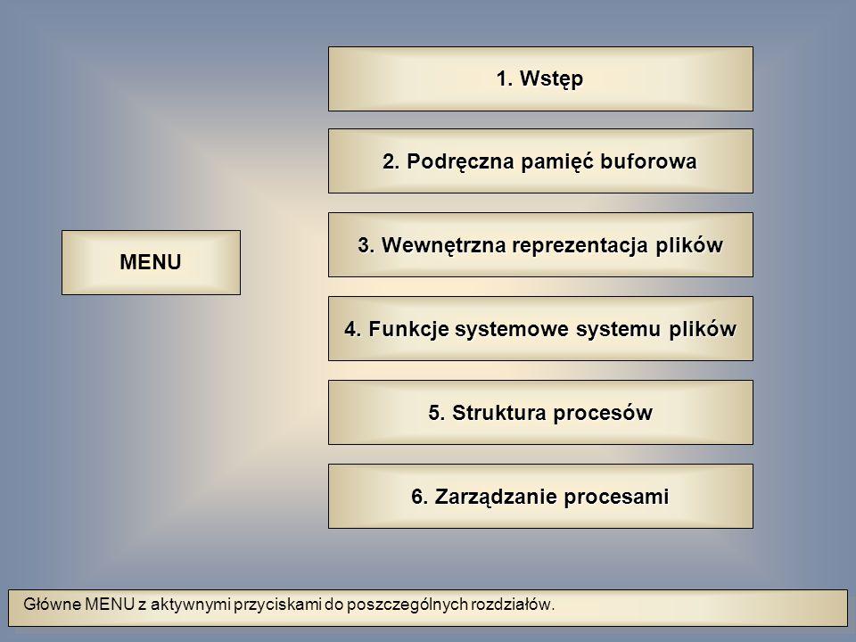 Główne MENU z aktywnymi przyciskami do poszczególnych rozdziałów.