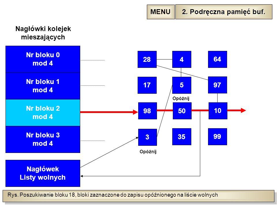 Rys. Poszukiwanie bloku 18, bloki zaznaczone do zapisu opóźnionego na liście wolnych Nr bloku 1 mod 4 Nr bloku 2 mod 4 Nr bloku 3 mod 4 Nagłówek Listy