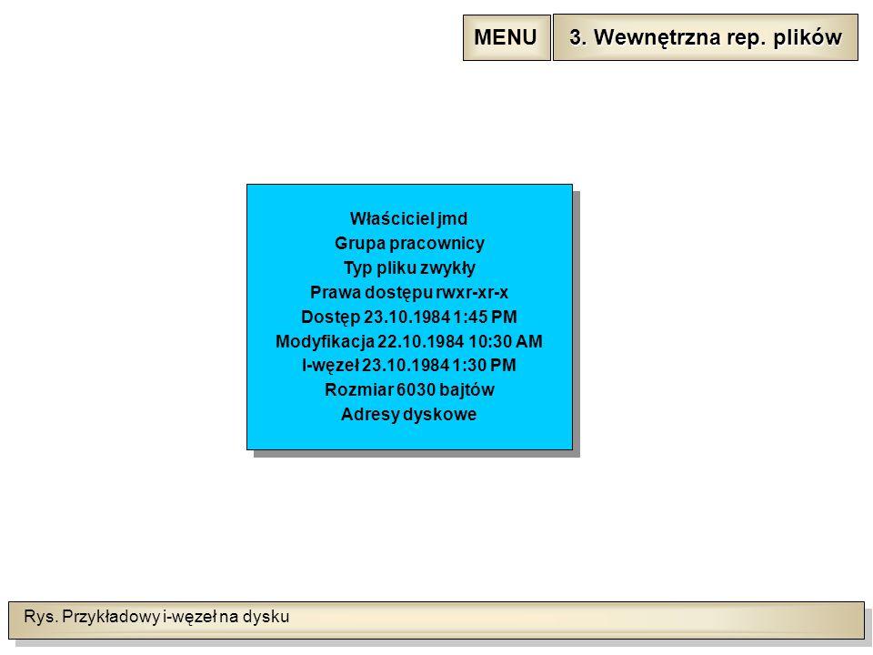 Rys. Przykładowy i-węzeł na dysku Właściciel jmd Grupa pracownicy Typ pliku zwykły Prawa dostępu rwxr-xr-x Dostęp 23.10.1984 1:45 PM Modyfikacja 22.10