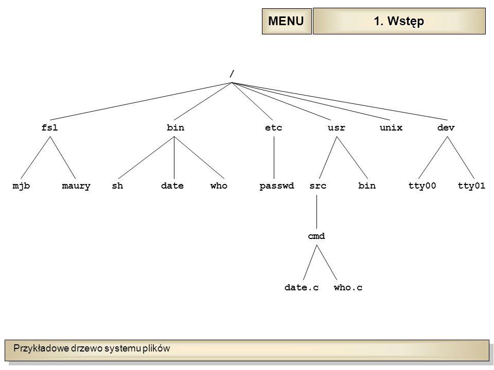 Przykładowe drzewo systemu plików fsl bin etc usr unix dev / mjbmauryshdatewhopasswdsrcbintty00tty01 cmd date.cwho.c 1.
