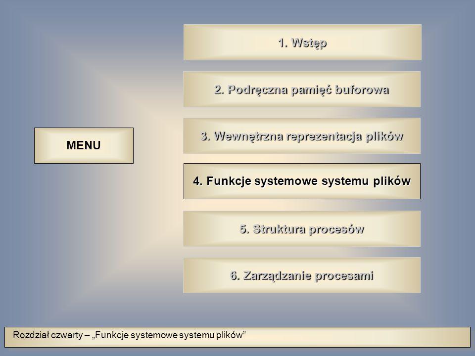 """Rozdział czwarty – """"Funkcje systemowe systemu plików 2."""
