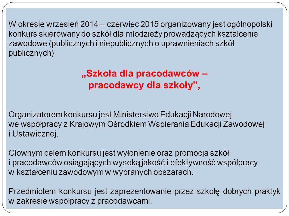W okresie wrzesień 2014 – czerwiec 2015 organizowany jest ogólnopolski konkurs skierowany do szkół dla młodzieży prowadzących kształcenie zawodowe (pu