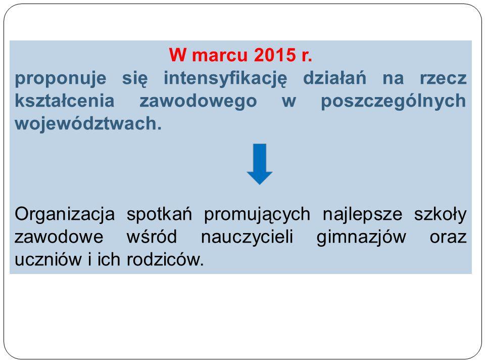 W marcu 2015 r. proponuje się intensyfikację działań na rzecz kształcenia zawodowego w poszczególnych województwach. Organizacja spotkań promujących n