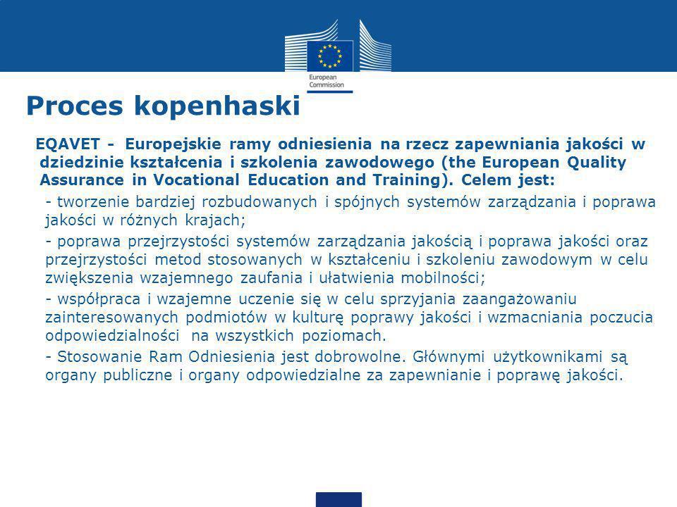 Proces kopenhaski EQAVET - Europejskie ramy odniesienia na rzecz zapewniania jakości w dziedzinie kształcenia i szkolenia zawodowego (the European Quality Assurance in Vocational Education and Training).