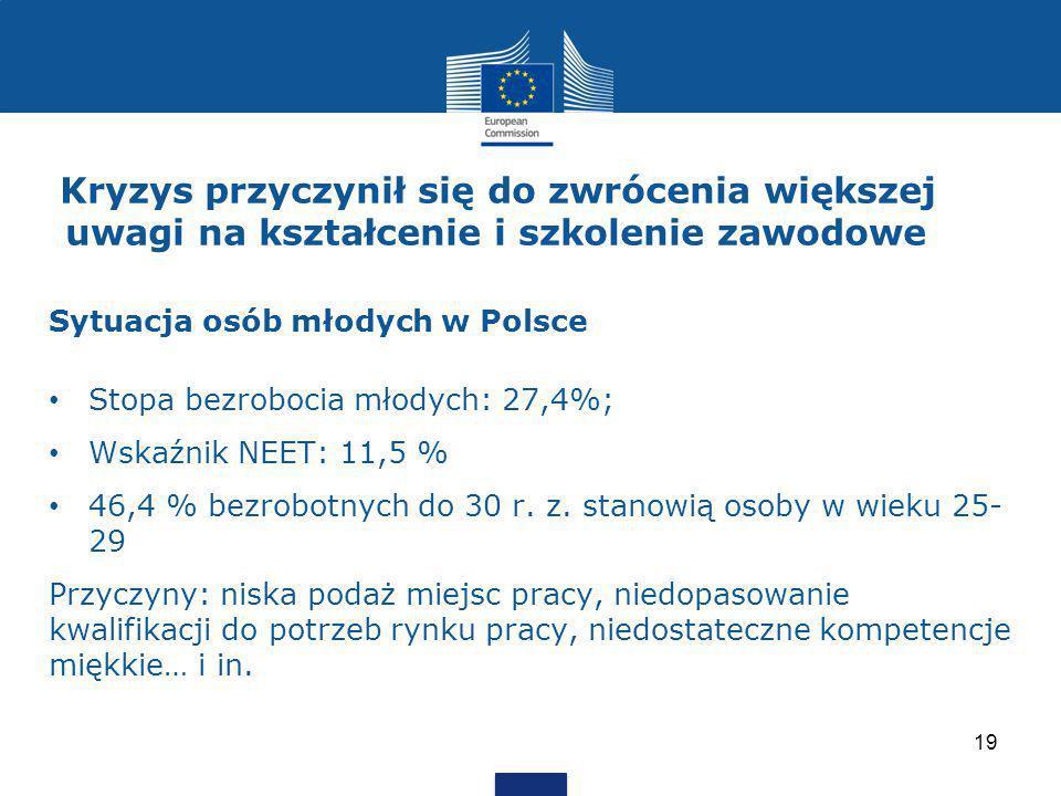 Kryzys przyczynił się do zwrócenia większej uwagi na kształcenie i szkolenie zawodowe Sytuacja osób młodych w Polsce Stopa bezrobocia młodych: 27,4%; Wskaźnik NEET: 11,5 % 46,4 % bezrobotnych do 30 r.