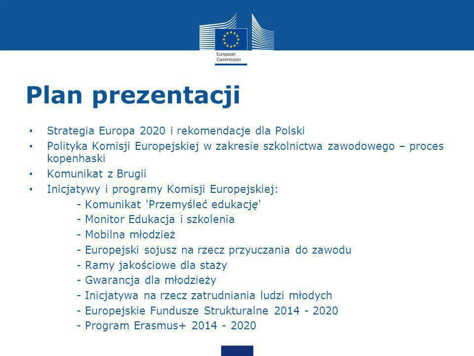Plan prezentacji Strategia Europa 2020 i rekomendacje dla Polski Polityka Komisji Europejskiej w zakresie szkolnictwa zawodowego – proces kopenhaski Komunikat z Brugii Inicjatywy i programy Komisji Europejskiej: - Komunikat Przemyśleć edukację - Monitor Edukacja i szkolenia - Mobilna młodzież - Europejski sojusz na rzecz przyuczania do zawodu - Ramy jakościowe dla staży - Gwarancja dla młodzieży - Inicjatywa na rzecz zatrudniania ludzi młodych - Europejskie Fundusze Strukturalne 2014 - 2020 - Program Erasmus+ 2014 - 2020
