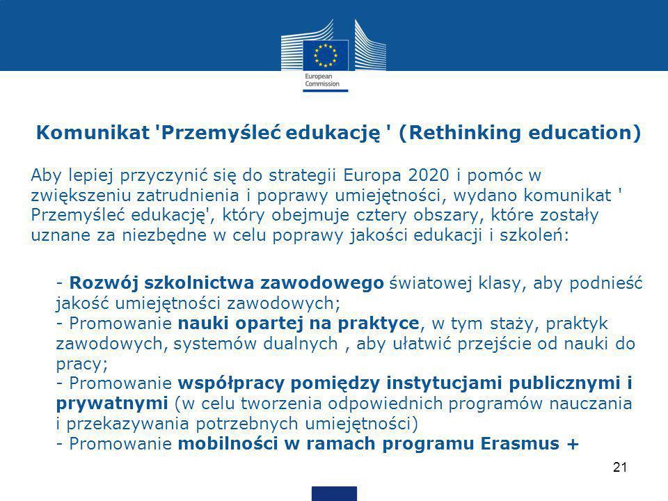 Komunikat Przemyśleć edukację (Rethinking education) Aby lepiej przyczynić się do strategii Europa 2020 i pomóc w zwiększeniu zatrudnienia i poprawy umiejętności, wydano komunikat Przemyśleć edukację , który obejmuje cztery obszary, które zostały uznane za niezbędne w celu poprawy jakości edukacji i szkoleń: - Rozwój szkolnictwa zawodowego światowej klasy, aby podnieść jakość umiejętności zawodowych; - Promowanie nauki opartej na praktyce, w tym staży, praktyk zawodowych, systemów dualnych, aby ułatwić przejście od nauki do pracy; - Promowanie współpracy pomiędzy instytucjami publicznymi i prywatnymi (w celu tworzenia odpowiednich programów nauczania i przekazywania potrzebnych umiejętności) - Promowanie mobilności w ramach programu Erasmus + 21