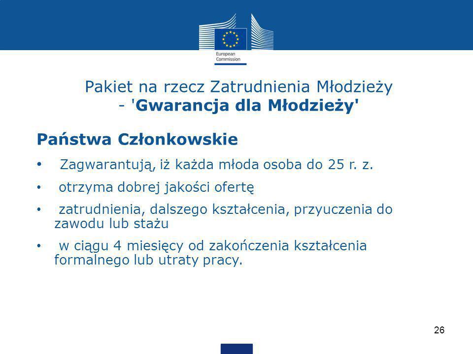 Pakiet na rzecz Zatrudnienia Młodzieży - Gwarancja dla Młodzieży Państwa Członkowskie Zagwarantują, iż każda młoda osoba do 25 r.