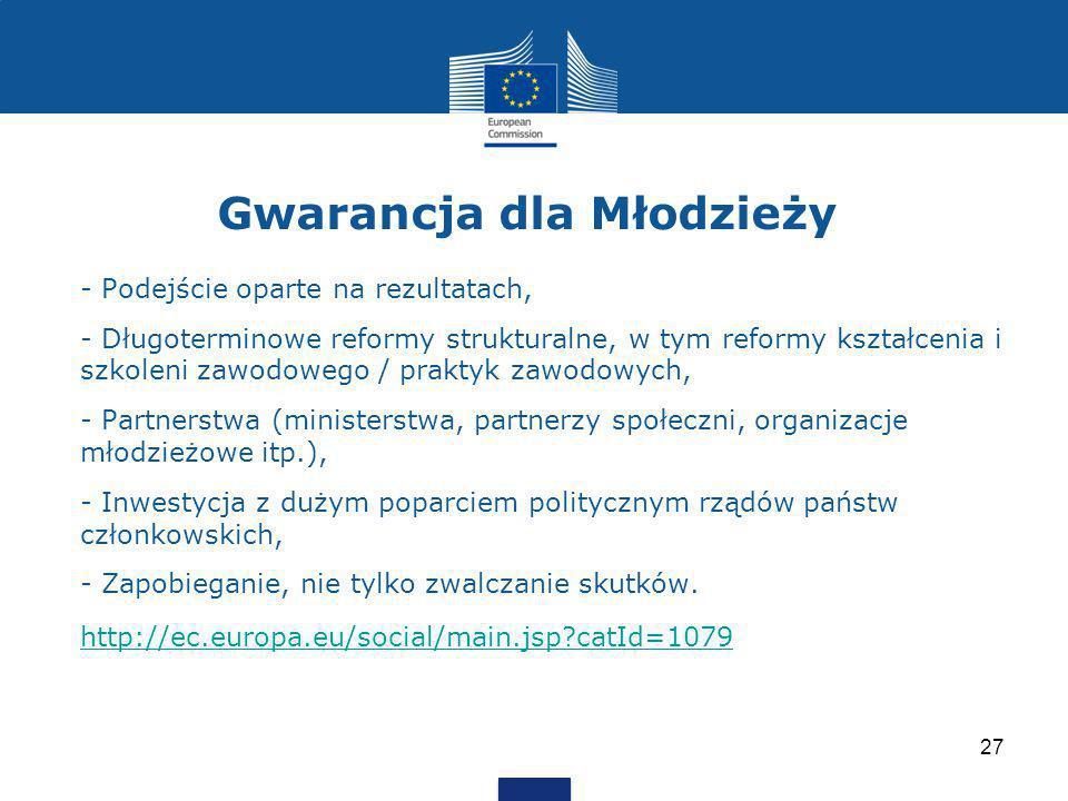 Gwarancja dla Młodzieży - Podejście oparte na rezultatach, - Długoterminowe reformy strukturalne, w tym reformy kształcenia i szkoleni zawodowego / praktyk zawodowych, - Partnerstwa (ministerstwa, partnerzy społeczni, organizacje młodzieżowe itp.), - Inwestycja z dużym poparciem politycznym rządów państw członkowskich, - Zapobieganie, nie tylko zwalczanie skutków.