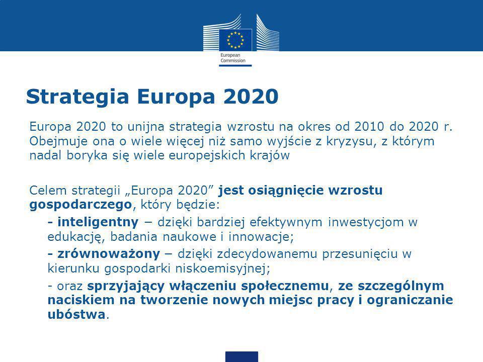 Cele strategii Europa 2020 Liczba osób zagrożonych ubóstwem powinna spaść o 20 milionów 3% PKB UE powinno być inwestowane w badania i rozwój Redukcja emisji CO2 o 20% Udział energii ze źródeł odnawialnych do 20% 20% efektywność energetyczna - Ograniczenie osób przedwcześnie kończących naukę do 10% - Co najmniej 40% z młodego pokolenia (30-34 lata) powinno zdobywać wyższe wykształcenie 75% populacji w wieku 20-64 lat powinno mieć zatrudnienie KLIMAT/ENERGIA EDUKACJA ZATRUDNIENIE INNOWACJE UBÓSTWO