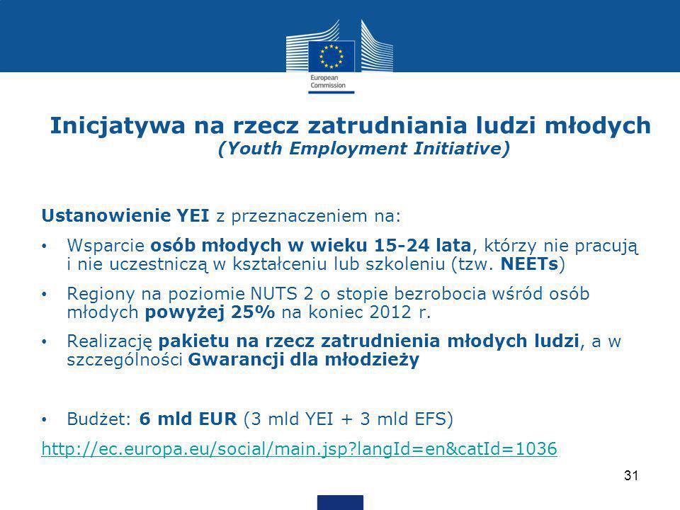 Ustanowienie YEI z przeznaczeniem na: Wsparcie osób młodych w wieku 15-24 lata, którzy nie pracują i nie uczestniczą w kształceniu lub szkoleniu (tzw.