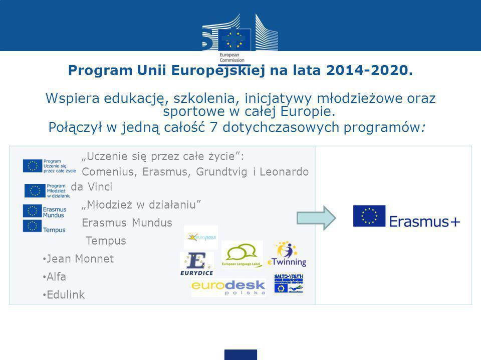 """""""Uczenie się przez całe życie : Comenius, Erasmus, Grundtvig i Leonardo da Vinci """"Młodzież w działaniu Erasmus Mundus Tempus Jean Monnet Alfa Edulink ERASMUS + Program Unii Europejskiej na lata 2014-2020."""