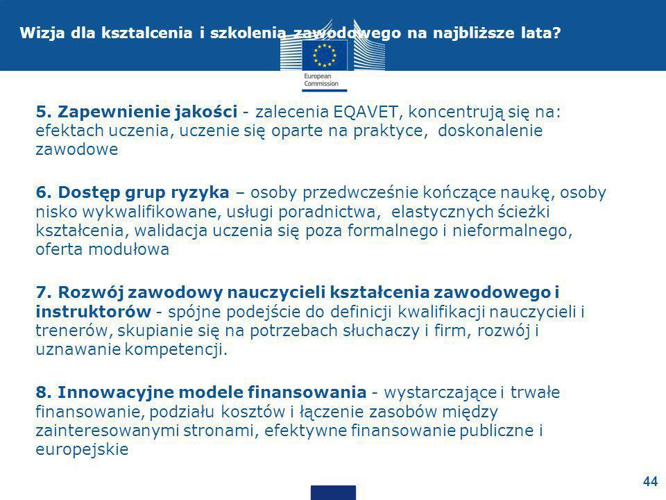 5. Zapewnienie jakości - zalecenia EQAVET, koncentrują się na: efektach uczenia, uczenie się oparte na praktyce, doskonalenie zawodowe 6. Dostęp grup