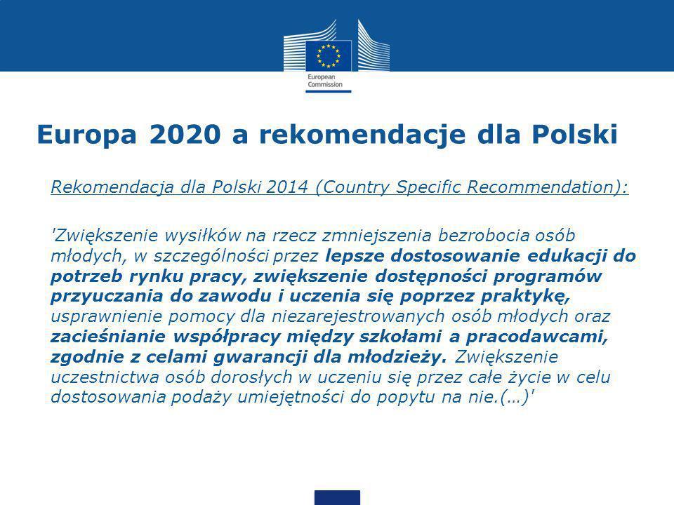 Europa 2020 a rekomendacje dla Polski Rekomendacja dla Polski 2014 (Country Specific Recommendation): Zwiększenie wysiłków na rzecz zmniejszenia bezrobocia osób młodych, w szczególności przez lepsze dostosowanie edukacji do potrzeb rynku pracy, zwiększenie dostępności programów przyuczania do zawodu i uczenia się poprzez praktykę, usprawnienie pomocy dla niezarejestrowanych osób młodych oraz zacieśnianie współpracy między szkołami a pracodawcami, zgodnie z celami gwarancji dla młodzieży.
