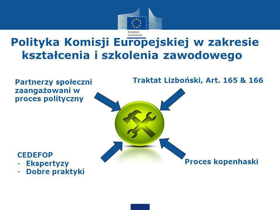 Polityka Komisji Europejskiej w zakresie kształcenia i szkolenia zawodowego Partnerzy społeczni zaangażowani w proces polityczny CEDEFOP -Ekspertyzy -Dobre praktyki Traktat Lizboński, Art.