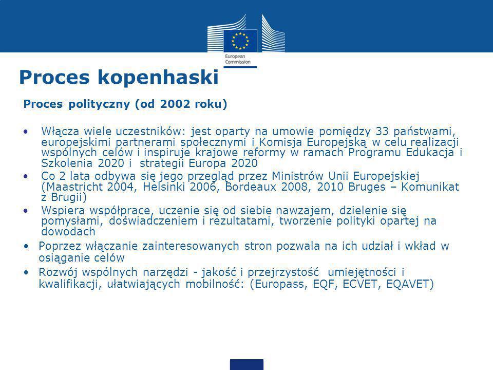 Proces polityczny (od 2002 roku) Włącza wiele uczestników: jest oparty na umowie pomiędzy 33 państwami, europejskimi partnerami społecznymi i Komisja Europejską w celu realizacji wspólnych celów i inspiruje krajowe reformy w ramach Programu Edukacja i Szkolenia 2020 i strategii Europa 2020 Co 2 lata odbywa się jego przegląd przez Ministrów Unii Europejskiej (Maastricht 2004, Helsinki 2006, Bordeaux 2008, 2010 Bruges – Komunikat z Brugii) Wspiera współprace, uczenie się od siebie nawzajem, dzielenie się pomysłami, doświadczeniem i rezultatami, tworzenie polityki opartej na dowodach Poprzez włączanie zainteresowanych stron pozwala na ich udział i wkład w osiąganie celów Rozwój wspólnych narzędzi - jakość i przejrzystość umiejętności i kwalifikacji, ułatwiających mobilność: (Europass, EQF, ECVET, EQAVET)