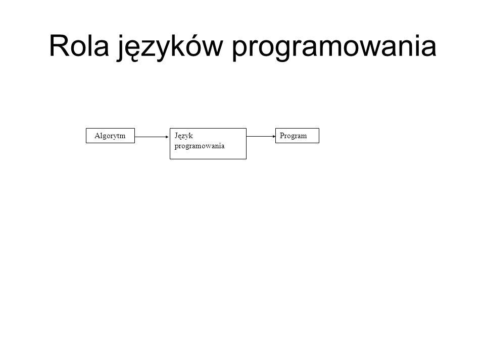 Rola języków programowania AlgorytmJęzyk programowania Program