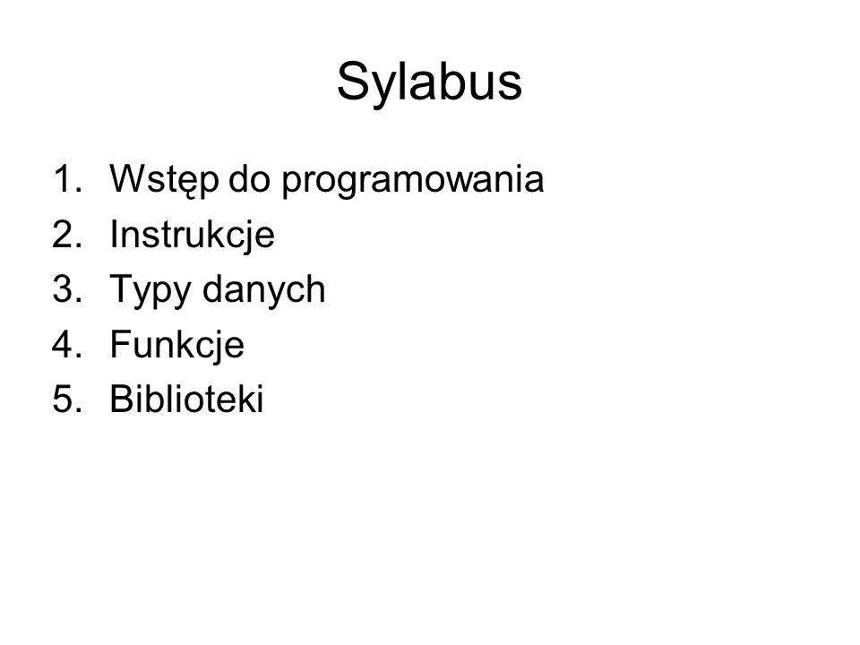 Popularność języków programowania