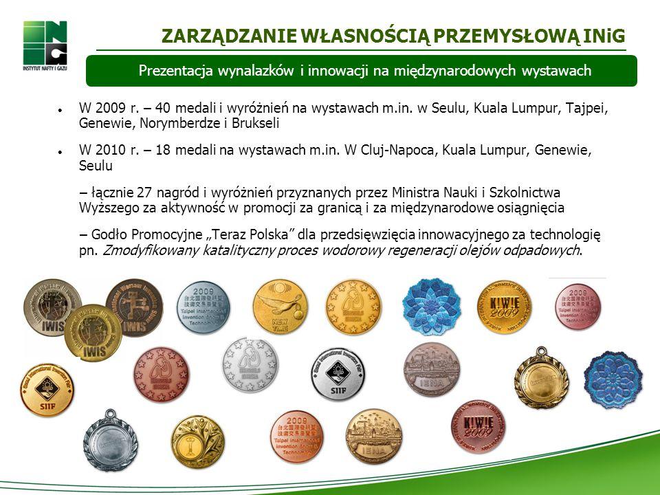 ZARZĄDZANIE WŁASNOŚCIĄ PRZEMYSŁOWĄ INiG Prezentacja wynalazków i innowacji na międzynarodowych wystawach W 2009 r.