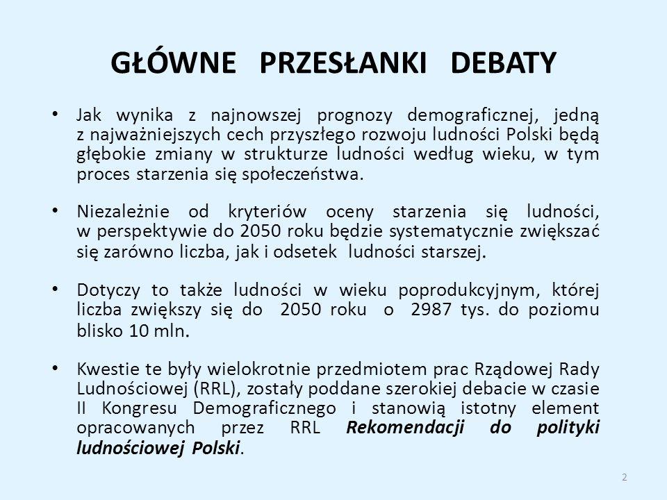GŁÓWNE PRZESŁANKI DEBATY Jak wynika z najnowszej prognozy demograficznej, jedną z najważniejszych cech przyszłego rozwoju ludności Polski będą głębokie zmiany w strukturze ludności według wieku, w tym proces starzenia się społeczeństwa.