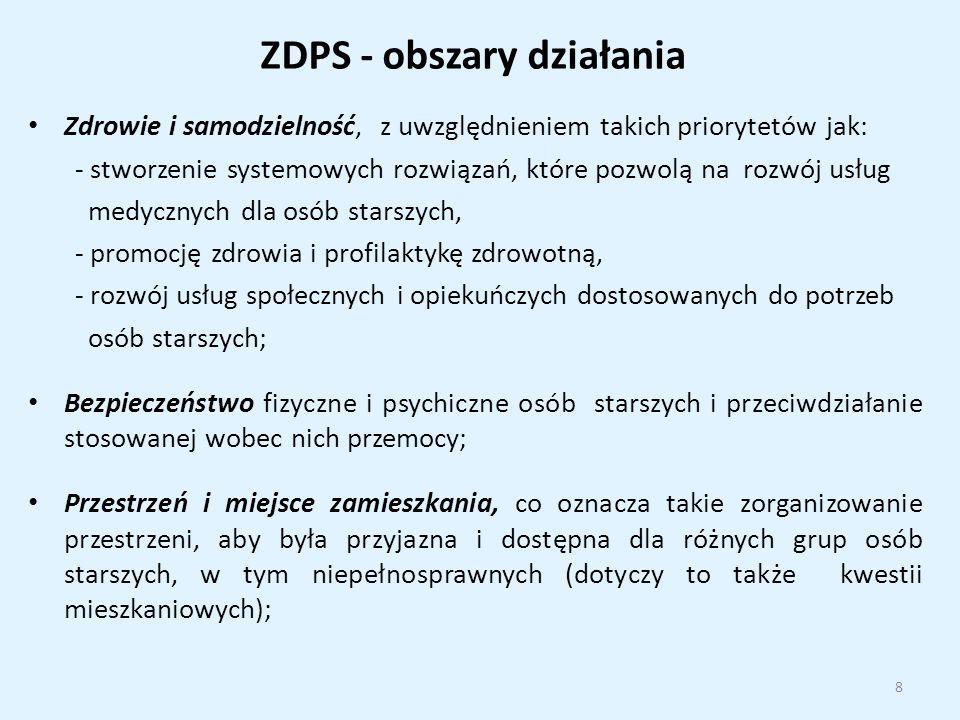 ZDPS - obszary działania Zdrowie i samodzielność, z uwzględnieniem takich priorytetów jak: - stworzenie systemowych rozwiązań, które pozwolą na rozwój
