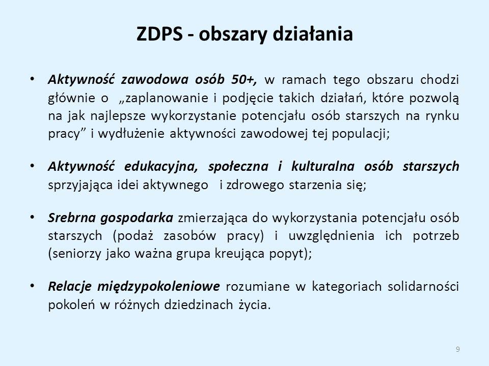 """ZDPS - obszary działania Aktywność zawodowa osób 50+, w ramach tego obszaru chodzi głównie o """"zaplanowanie i podjęcie takich działań, które pozwolą na"""