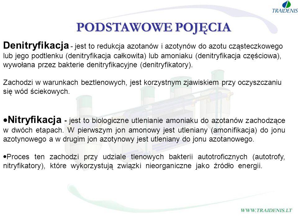 PODSTAWOWE POJĘCIA Denitryfikacja - jest to redukcja azotanów i azotynów do azotu cząsteczkowego lub jego podtlenku (denitryfikacja całkowita) lub amo
