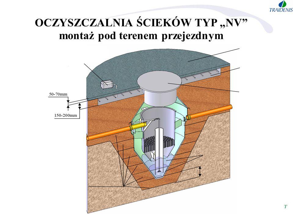 """Pokrywa Dopływ Korpus Środkowa komora Dmuchawa Przewód dostarczający powietrze Odpływ Ruszt Dyfuzor OCZYSZCZALNIA ŚCIEKÓW ТYP """"NV"""" montaż pod terenem"""