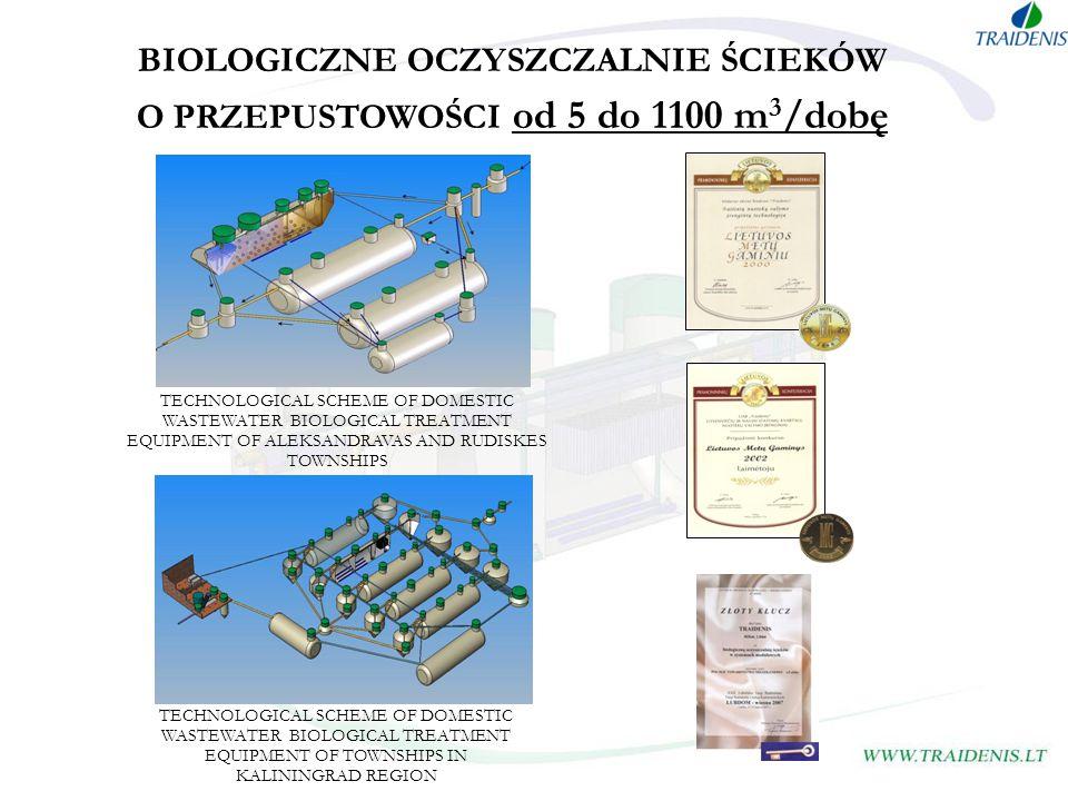 BIOLOGICZNE OCZYSZCZALNIE ŚCIEKÓW O PRZEPUSTOWOŚCI od 5 do 1100 m 3 /dobę TECHNOLOGICAL SCHEME OF DOMESTIC WASTEWATER BIOLOGICAL TREATMENT EQUIPMENT O