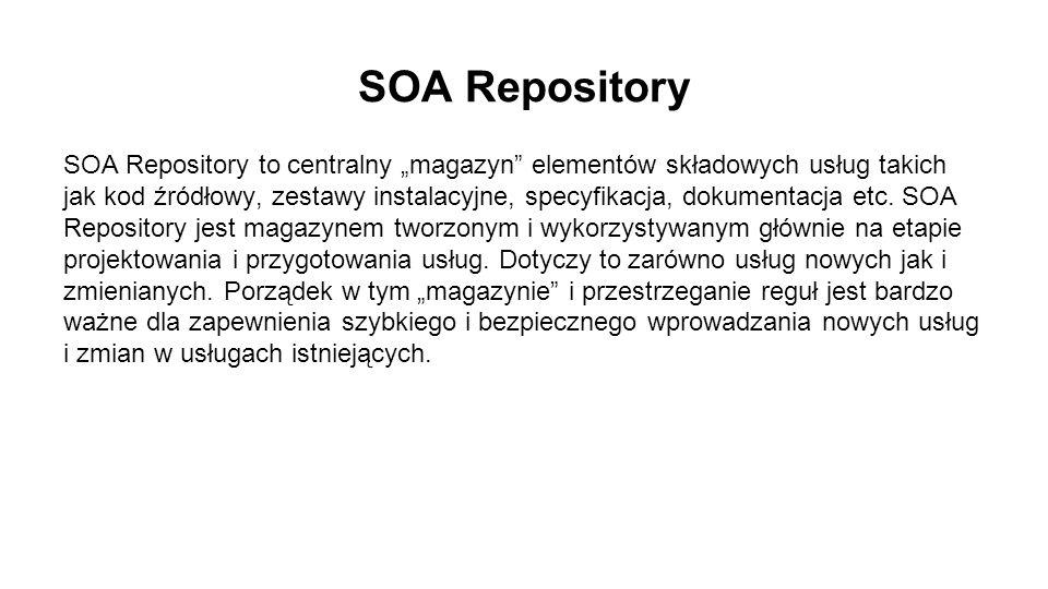 """SOA Repository SOA Repository to centralny """"magazyn elementów składowych usług takich jak kod źródłowy, zestawy instalacyjne, specyfikacja, dokumentacja etc."""