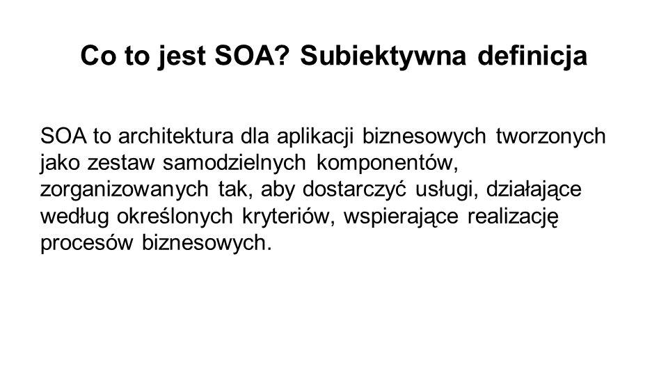 Co to jest SOA.